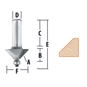 Chamfering Router Bits