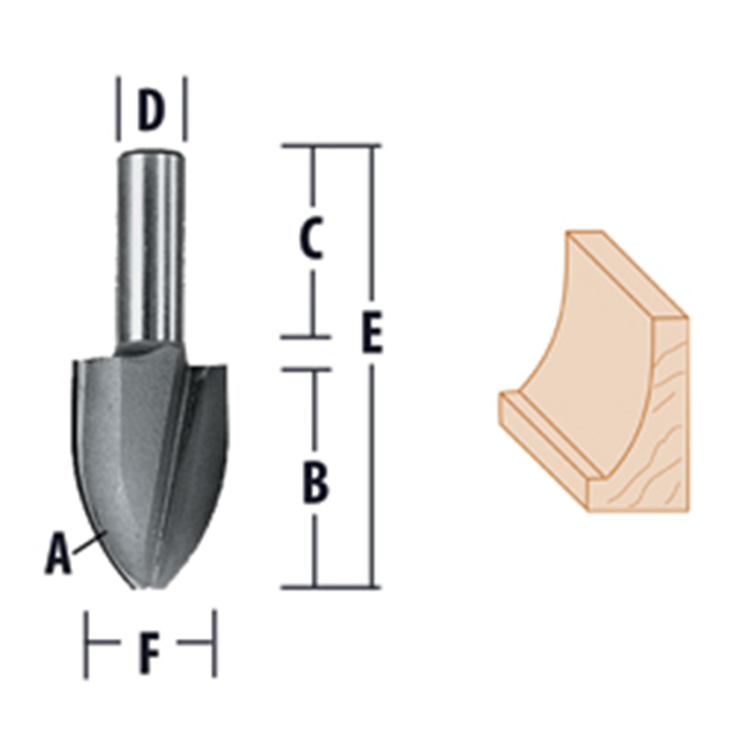 Vertical Raised Panel Cove Router Bits
